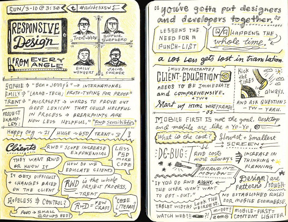 Responsive Design From Every Angle Sketchnotes
